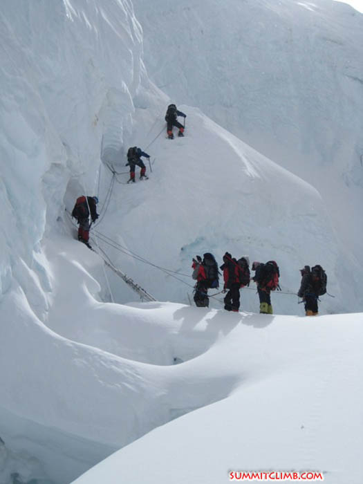 Sherpa team crossing a ladder, just below the North col. Photo Frank Irnich